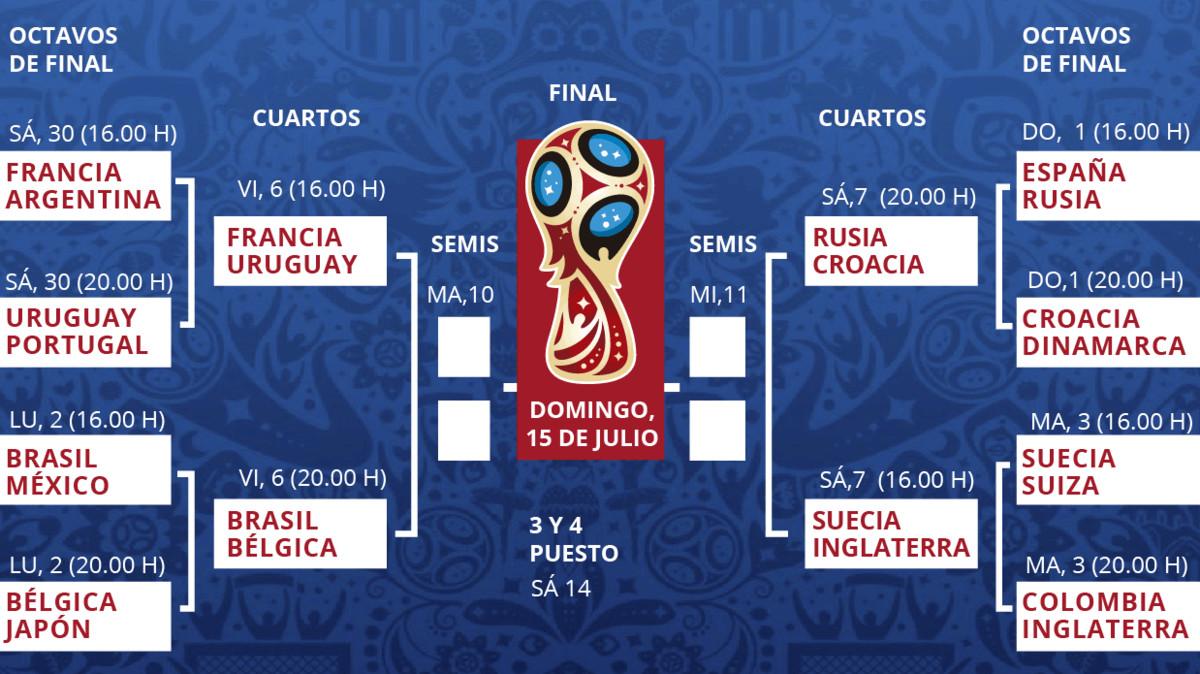 Se comienzan a jugar los cuartos de final del Mundial 2018 ...